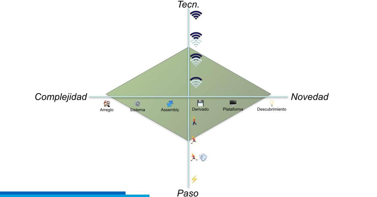 Modelo NTCP